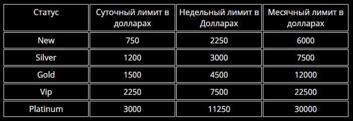 status-casino-2