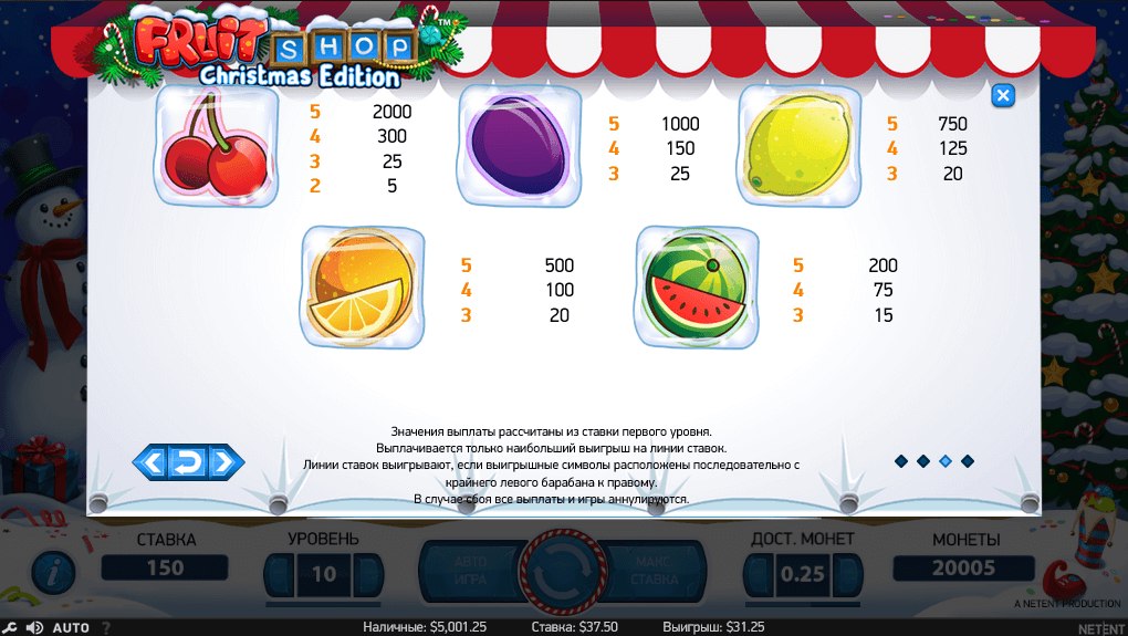 fruit-shop-sym1